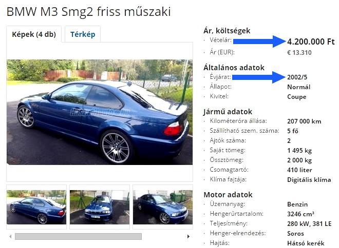 BMW M3 ár
